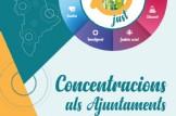 """Concentració als Ajuntaments per un """"Finançament Just"""""""