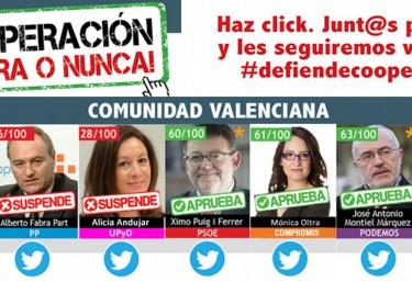 #VotaCooperacion - Elecciones locales y autonómicas 22 de mayo 2015