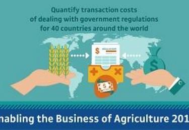 """Informe FAO: """"El Estado Mundial de la Agricultura y la Alimentación 2016"""""""