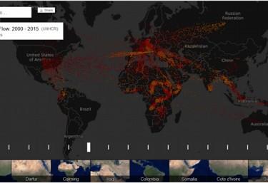 Movimiento de personas refugiadas en el mundo desde el año 2000 al 2015.