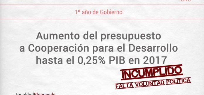Un_anyo_de_Gobierno:_La_lucha_contra_la_desigualdad_bloqueada_por_la_falta_de_acuerdo