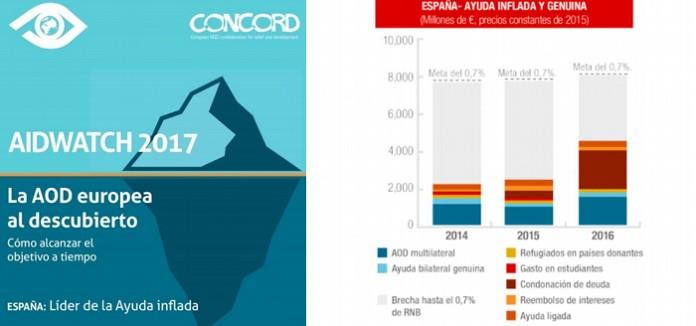 Espanya,_lider_de_la_ayuda_inflada