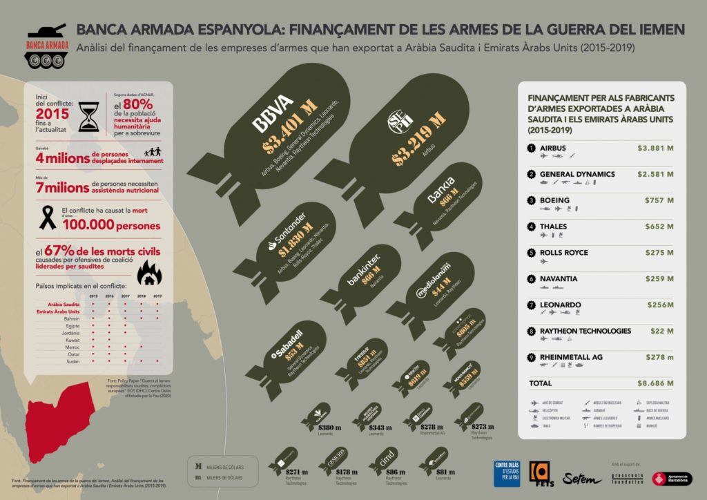 Financiación armas a Yemen