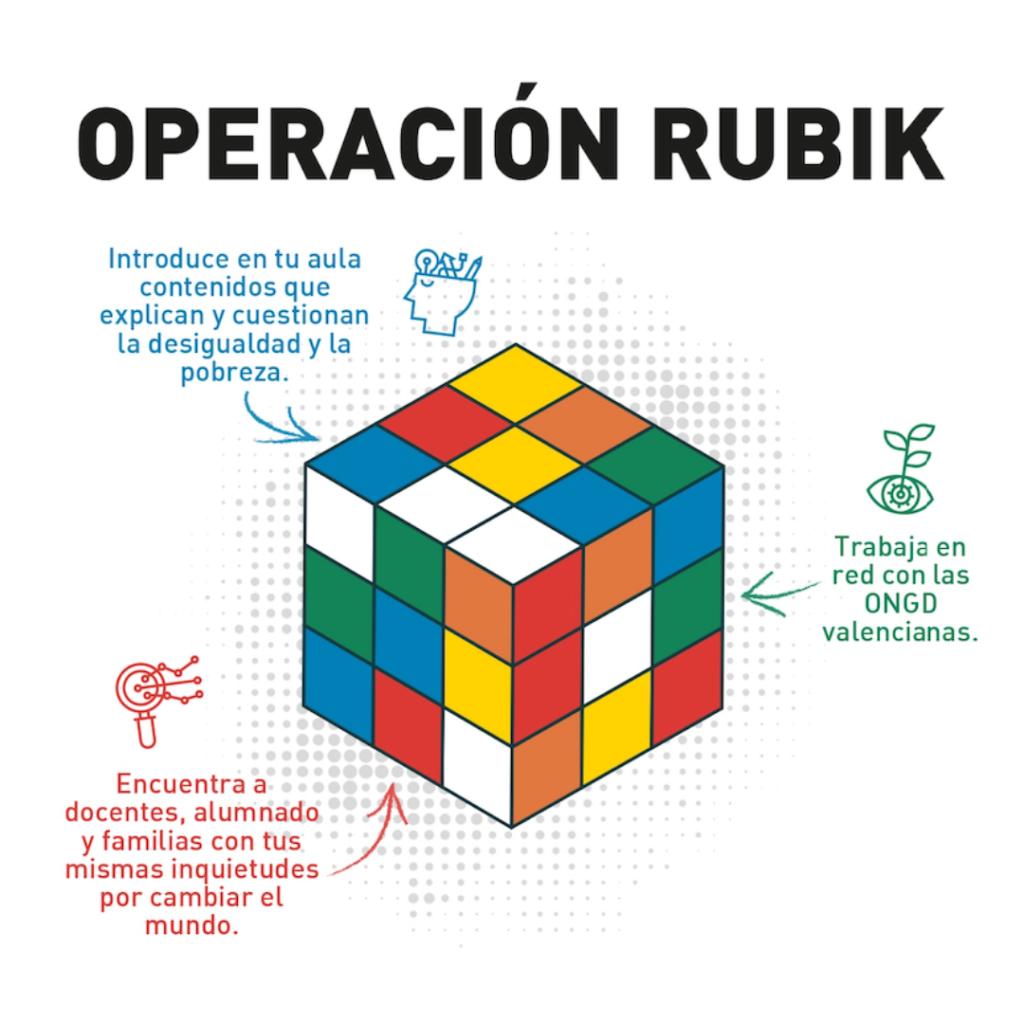 Operacion Rubik